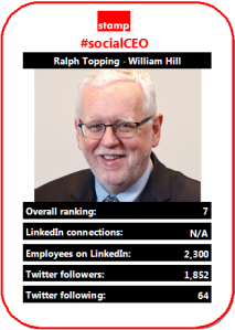 07 Ralph Topping