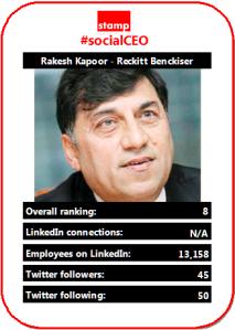 08 Rakesh Kapoor