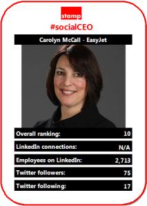 10 Carolyn McCall
